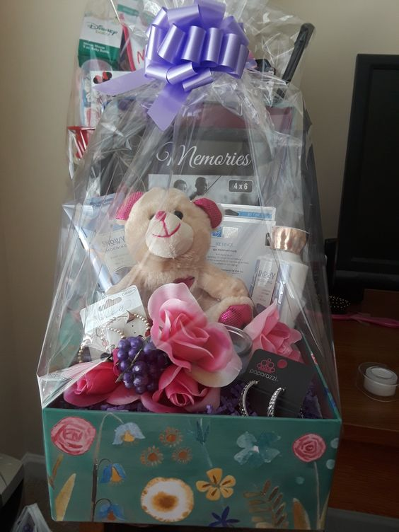 Mothers Day Basket Ideas